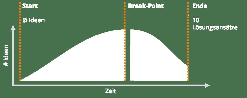 20200122-company-factory-zuerich-winterthur-2020-vorgehen-find-it